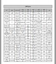 Спряжение персидских глаголов